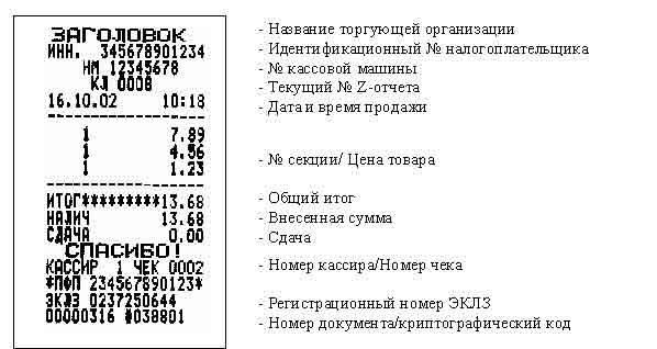 Evotor pdf